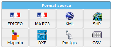 Format source